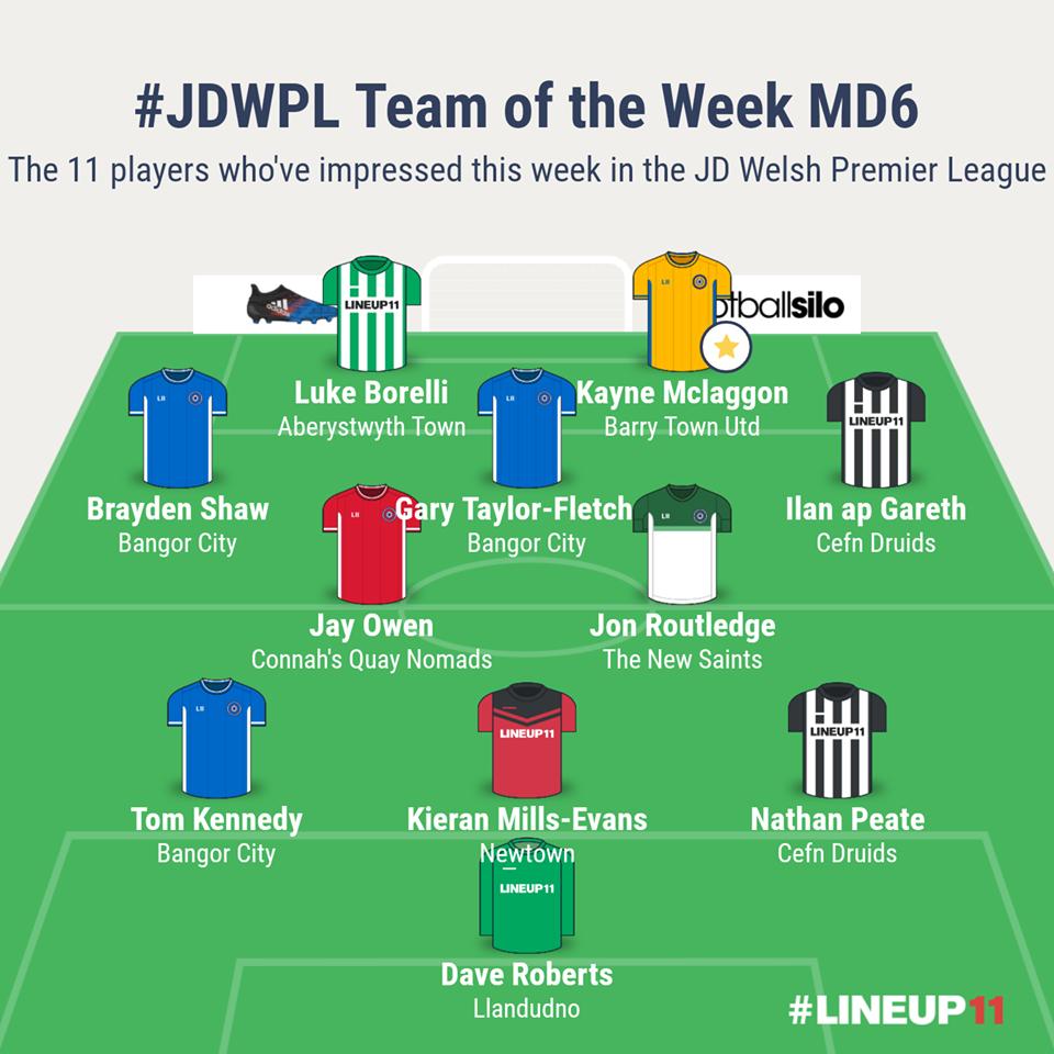 JDWPL MD6 Team