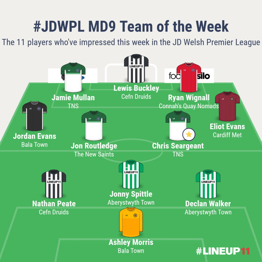 MD9 team